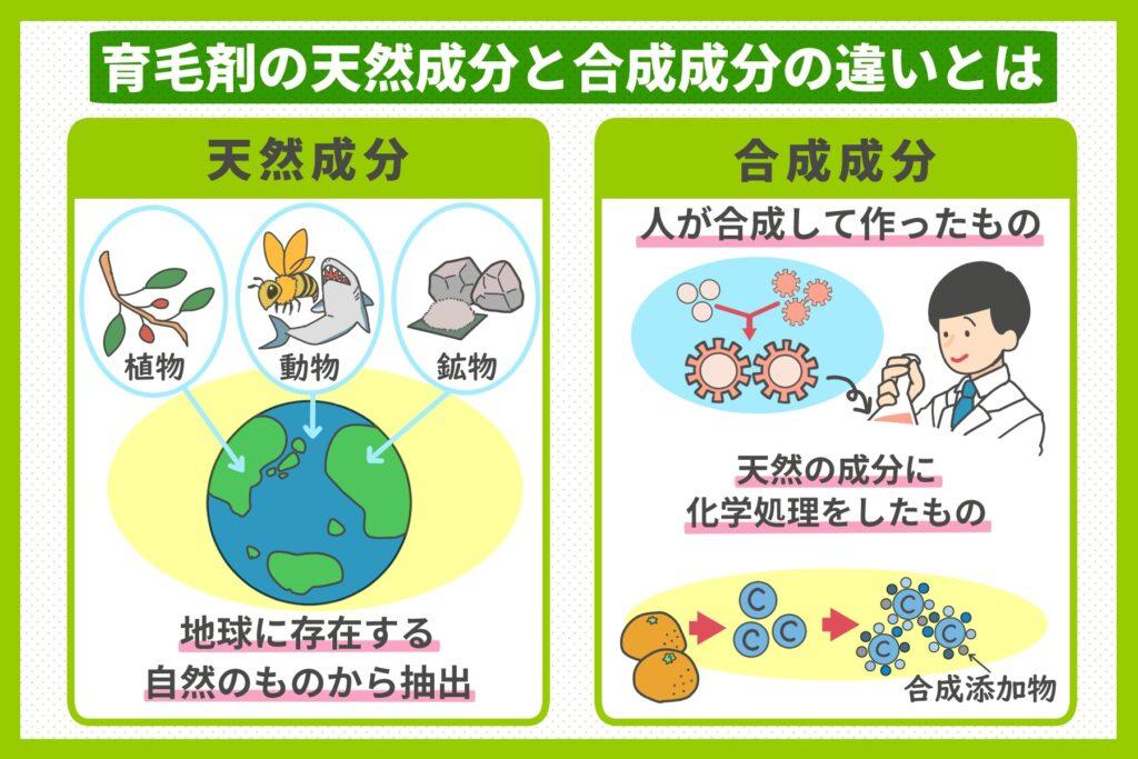 育毛剤の天然成分と合成成分の違いとは