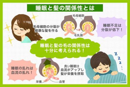 睡眠と髪の関係のイメージ画像
