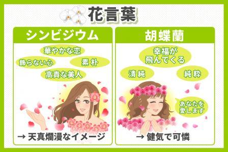 花言葉のイメージ画像